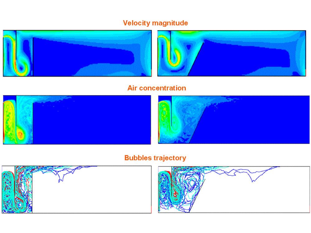 UAI - CFD Fuel Flow with Baffles