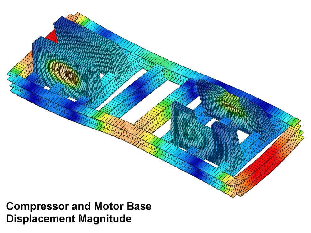 UAI - FEA HD Base Skid